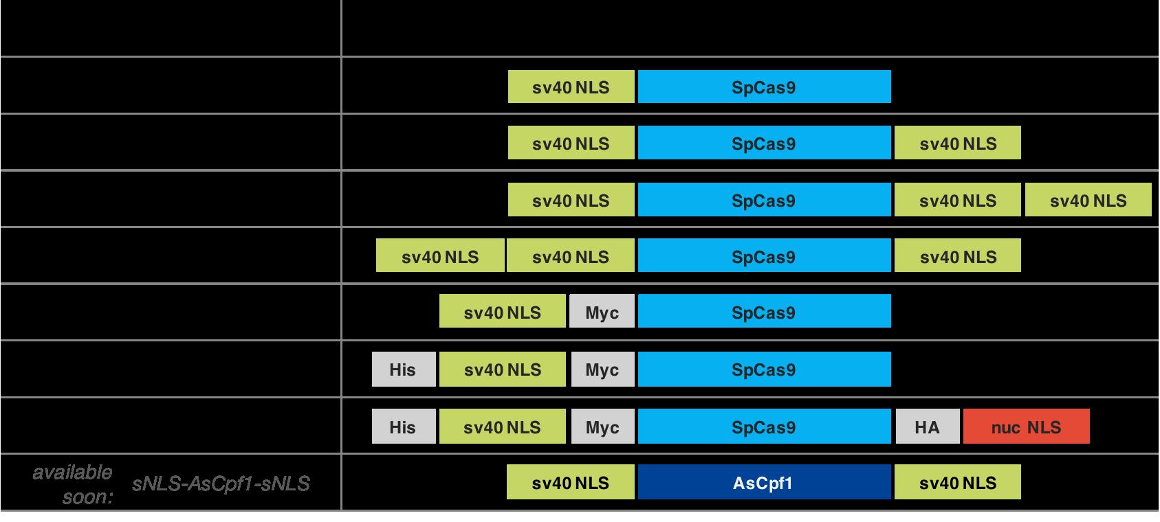 ald-SpCas9-AsCpf1-chart-0417.png
